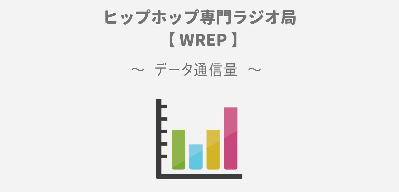 ヒップホップ専門ラジオ局「WREP」のデータ通信量【1時間で約96MB】