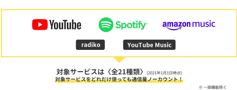 料 ラジコ 通信 ラジオアプリの選び方・おすすめの1本は?【iPhone/Android】
